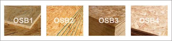 Типы ОСБ плит